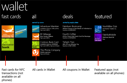 Wallet for Windows Phone