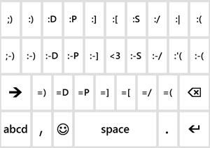 Keyboard tips | Windows Phone How-to (United Kingdom)