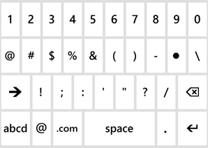 Number and symbol keyboard