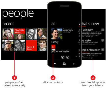 people hub windows phone wp8 screenshot