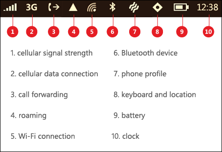 http://cmsresources.windowsphone.com/windowsphone/en-us/How-to/wp7/block/system-callout-order-icons.png