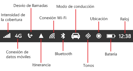 Iconos de la barra de estado de Windows Phone 8
