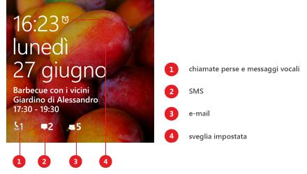 Schermata di blocco con le icone delle chiamate perse, dei messaggi in segreteria, degli SMS e delle e-mail