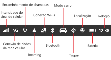 Ícones da barra de status do Windows Phone 8
