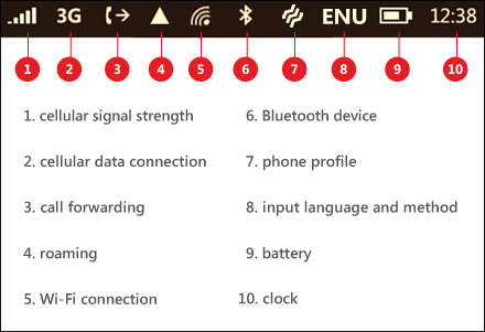 how to change network mode on wind phone
